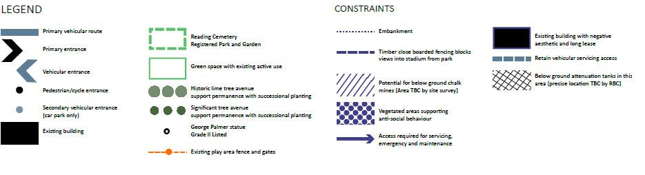 Legend for Constraints in Figure 4 diagram