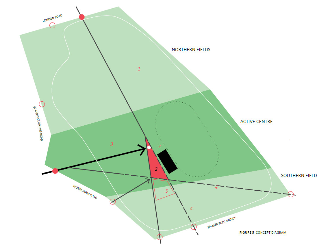 Figure 5 CONCEPT DIAGRAM of Palmer Park